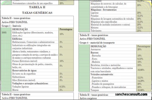 tabela_amortização_imob